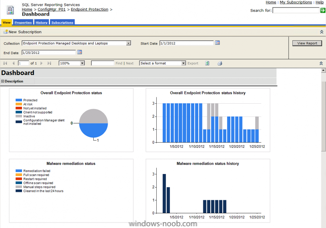 endpoint protection dashboard report.png