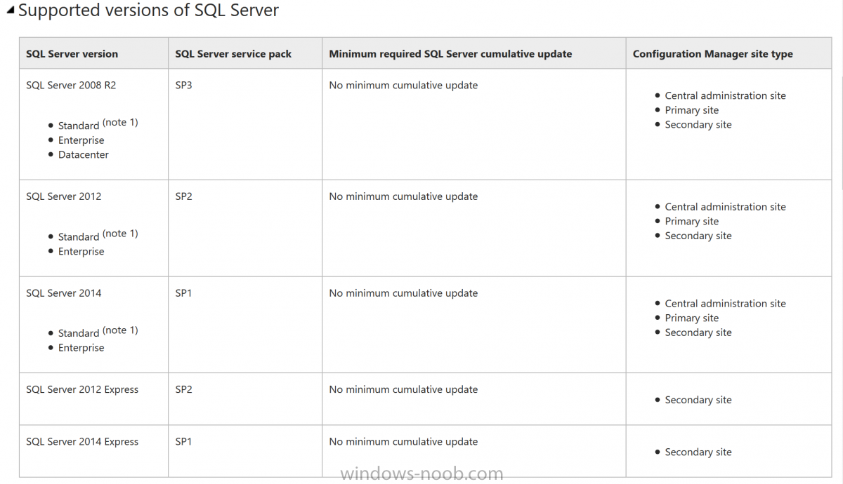 supported versions of sql server.png