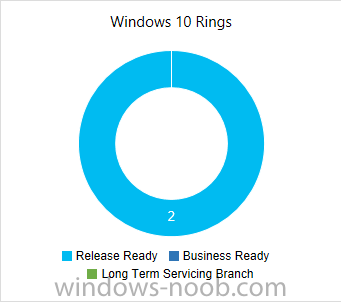 Windows 10 Rings.png