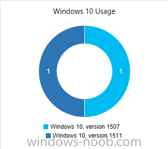 Windows 10 Usage.png