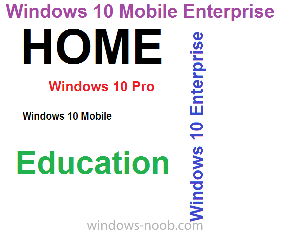 windows 10 versions.png