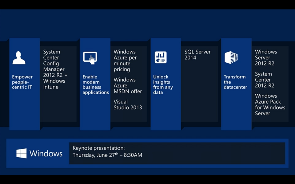 Microsoft releases R2 for System Center 2012.png