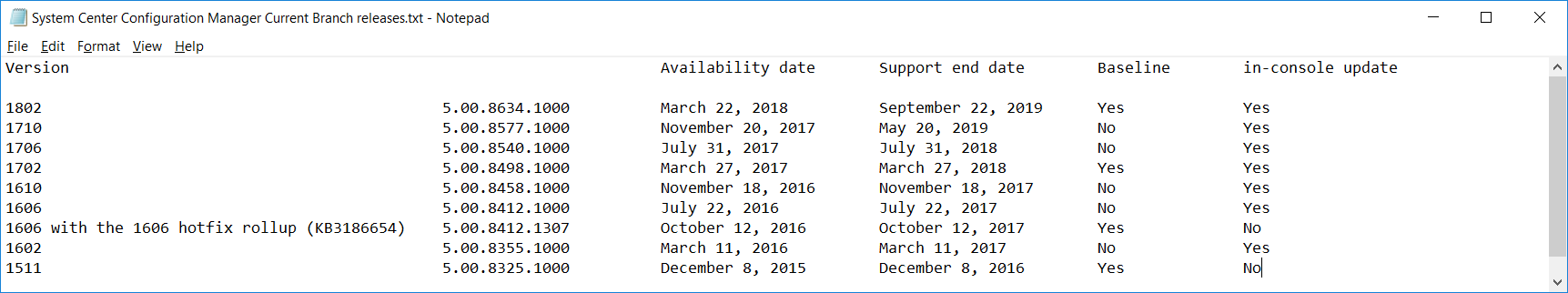 Upgrading to System Center Configuration Manager (Current Branch