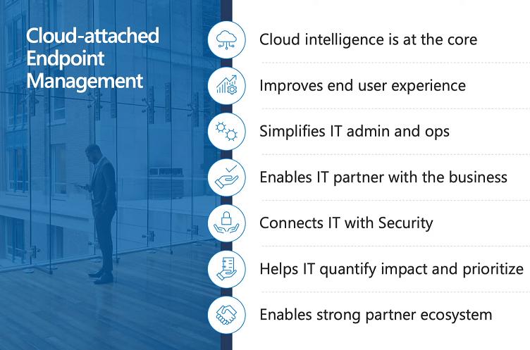 cloud attached endpoint management.png
