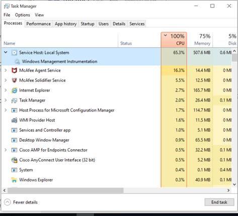 High CPU.jpg