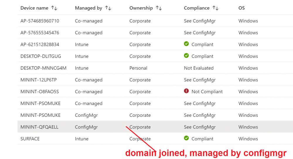 domain joined managed by configmgr.png
