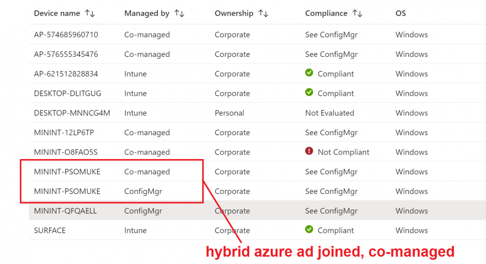 hybrid azure ad joined and comanaged.png